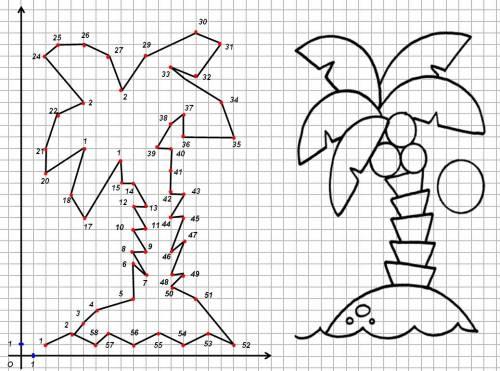 Как сделать рисунки на координатной плоскости6